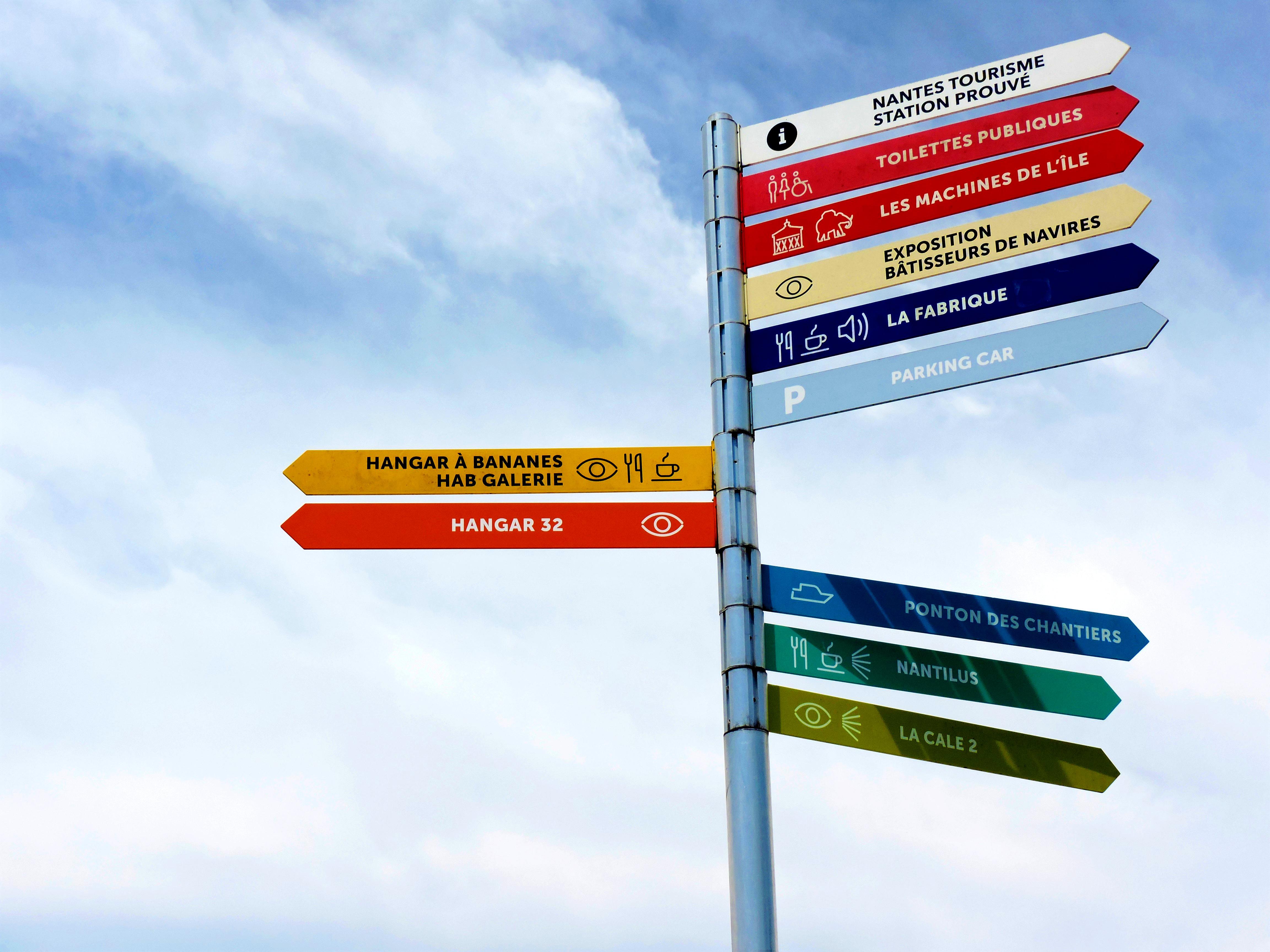 Panneaux de directions